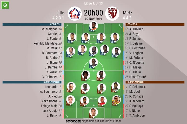 Compos officielles Lille-Metz, Ligue 1, J13, 09/11/2019. BeSoccer