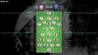 Compos officielles : Lille - PSG. BeSoccer