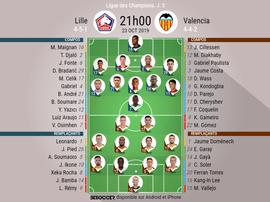 Compos officielles Lille-Valence, Champions League, J3, 23/10/2019. BeSoccer