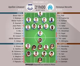 Compos officielles Limassol - Marseille, J2 Europa League. 04/10/2018. Besoccer