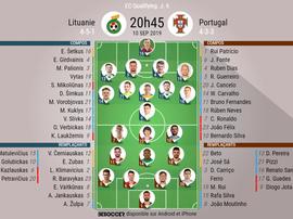 Compos officielles Lituanie - Portugal, Qualifications Euro 2020, J.6 10/09/2019, BeSoccer