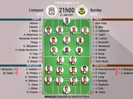 Compos officielles Liverpool - Burnley, 18J, Premier League, 2021. BeSoccer