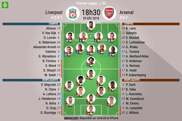 Compos officielles Liverpool-Arsenal, J20, Premier League, 29/12/18. BeSoccer