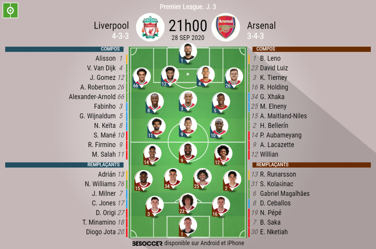 Les compos officielles du match de Premier League entre Liverpool et Arsenal. BeSoccer