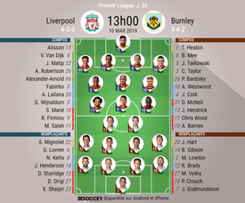Compos officielles Liverpool-Burnley, Premier League, J 30, 10/03/2019, BeSoccer.