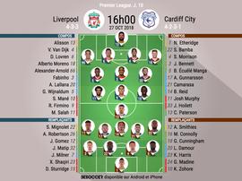 Compos officielles Liverpool-Cardiff, J10, Premier League, 27/10/18. BeSoccer
