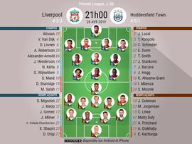 Compos officielles Liverpool-Huddersfield Town, 36ème journée de l'édition 2018-19 de PL. BeSoccer
