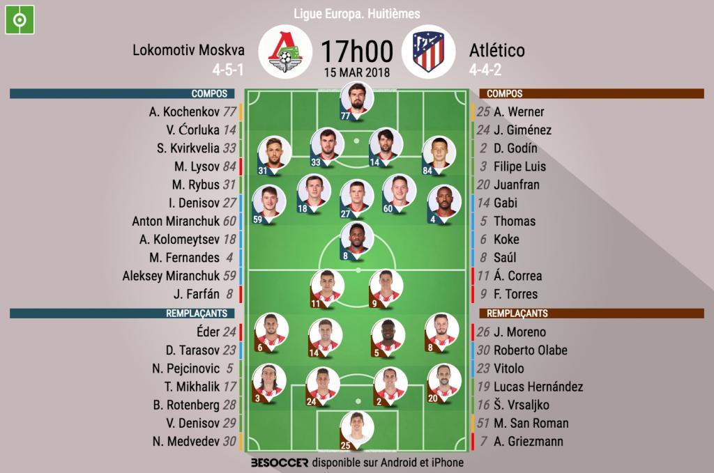 C3 : l'Atletico régale et file en quarts