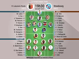 Compos officielles Lokomotiv Plovdiv-Strasbourg, Europa League, 08/08/2019, BeSoccer.