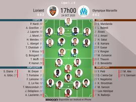 Compos officielles Lorient - OM, Ligue 1 J.8, 24-10-2020. BeSoccer