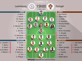 Les compos officielles du match de qualification entre le Luxembourg et le Portugal. BeSoccer