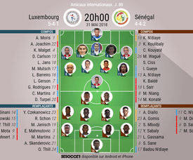 Compos officielles Luxembourg-Sénégal, amical, 31/05/2018. BeSoccer