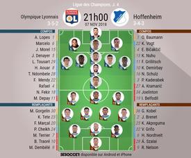 Compos officielles Lyon - Hoffenheim, J4, Champions League, 07/11/2018. Besoccer