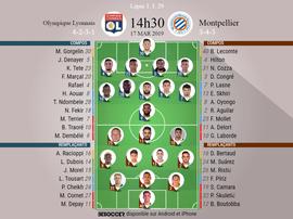 Compos officielles Lyon - Montpellier, J29, Ligue 1,17/03/2019. Besoccer