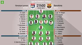 Compos officielles Lyon-Barcelone, 8èmes aller, Ligue des champions, 19/02/2019. BeSoccer