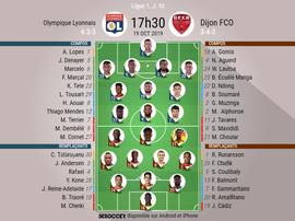 Compos officielles Lyon-Dijon, Ligue 1, J10, 19/10/2019. BeSoccer