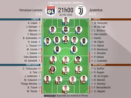 Compos officielles Lyon-Juventus, Ligue des Champions, 8e de finale, 26/02/2020, BeSoccer