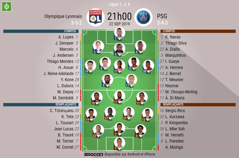 Suivez le direct du match Lyon-PSG. BeSoccer
