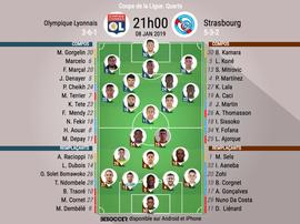 Compos officielles Lyon-Strasbourg, 1/4, Coupe de la ligue, 08/01/19. BeSoccer