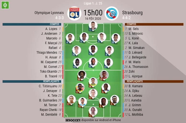 Les compos officielles du match de Ligue 1 entre Lyon et Strasbourg. BeSoccer