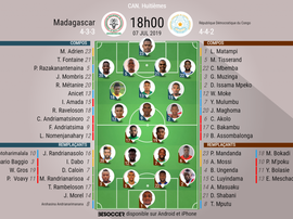 Les compos officielles du match de la CAN entre Madagascar et la RD Congo. BeSoccer