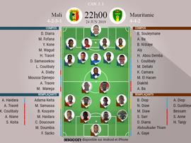 Les compos officielles du match de la CAN entre le Mali et la Mauritanie. BeSoccer