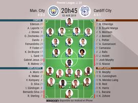 Compos officielles Man City - Cardiff, Premier League, J.33, 30/04/2019, BeSoccer