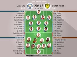 Le formazioni titolari di Man City-Burton. BeSoccer