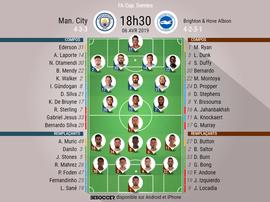 Le formazioni ufficiali di Manchester City-Brighton. BeSoccer