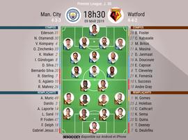 Compos officielles Manchester City-Watford, Premier League, J 30, 09/03/2019, BeSoccer.