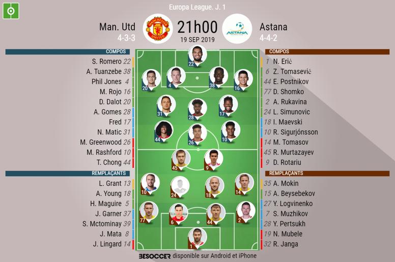 Compos officielles Manchester United-Astana, 1ère journée de l'édition 2019-20 de C3. BeSoccer