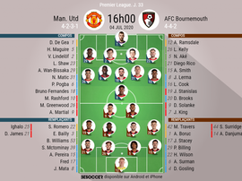 Les compos officielles du match de Premier League entre Man Utd et Bournemouth. BeSoccer