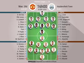 Compos officielles United-Huddersfield Town, 19ème journée de l'édition 2018-19 de PL. BeSoccer