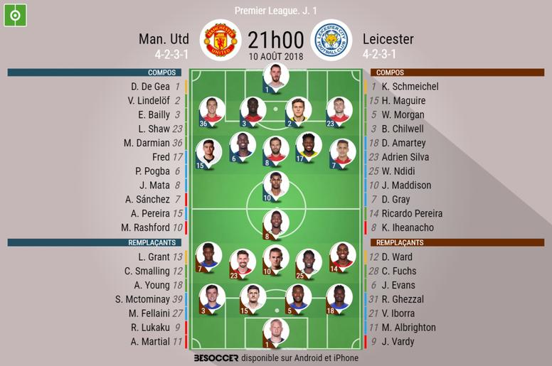 Campos oficiais Manchester United-Leicester jogo de abertura. BeSoccer