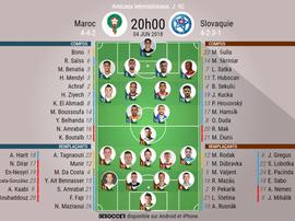 Le Maroc affronte la Slovaquie. BeSoccer