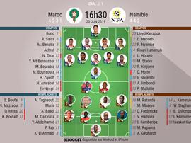 Compos officielles Maroc-Namibie, phase de groupes de la CAN 2019, 23/06/2019. BeSoccer
