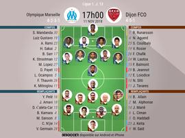 Compos officielles Marseille - Dijon, J13, Ligue 1, 11/11/2018. Besoccer