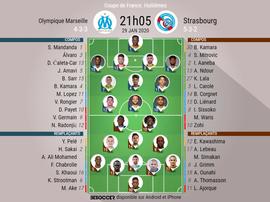 Compos officielles Marseille - Strasbourg, Coupe de France, Huitièmes, 29/01/2020, BeSoccer