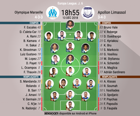 Compos officielles Marseille-Apollon Limassol, J6, Europa League, 13/12/2018. BeSoccer