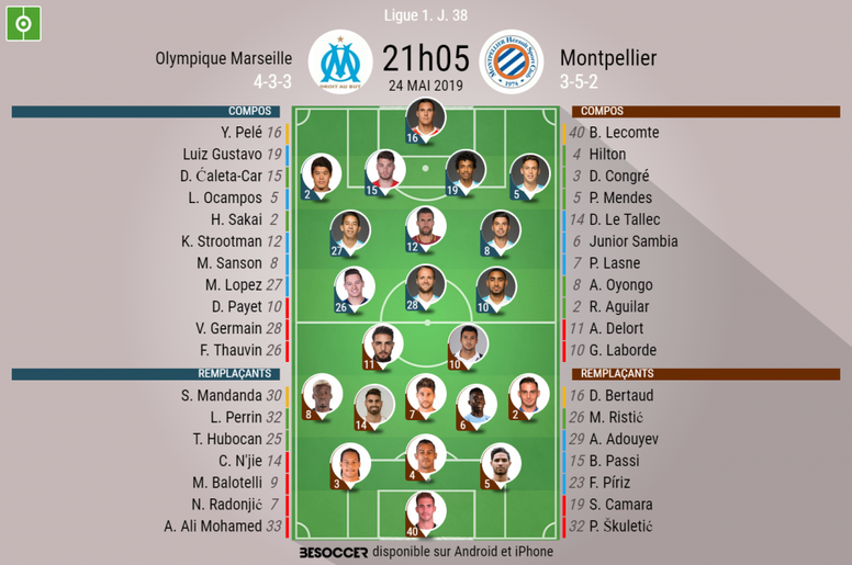Compos officielles Marseille-Montpellier, Ligue 1, J 38, 24/05/2019, BeSoccer