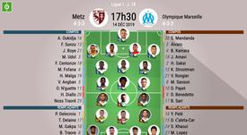 Compos officielles Metz-OM, Ligue 1, J18, 14/12/2019. BeSoccer