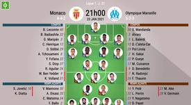 Compos officielles Monaco - OM, Ligue 1, J21, 2021. BeSoccer
