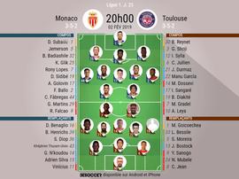 ompos officielles Monaco - Toulouse, J23, Ligue 1, 02/02/2019. Besoccer