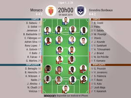Compos officielles Monaco-Bordeaux, Ligue 1, J 28, 09/03/2019, BeSoccer