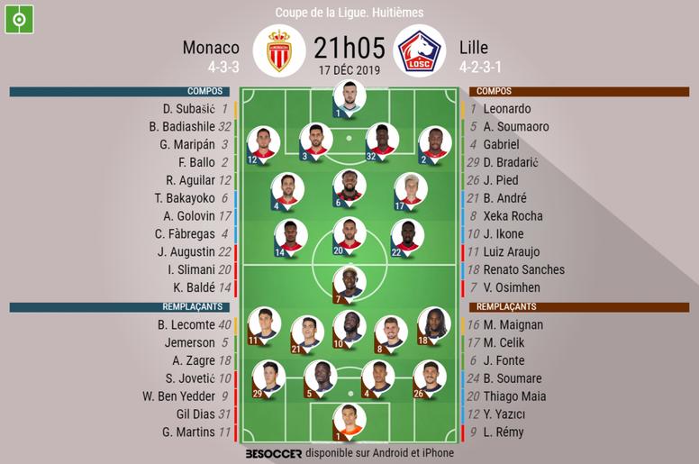 Compos officielles Monaco-Lille, Coupe de la Ligue, Huitièmes de finale, 17/12/2019. BeSoccer