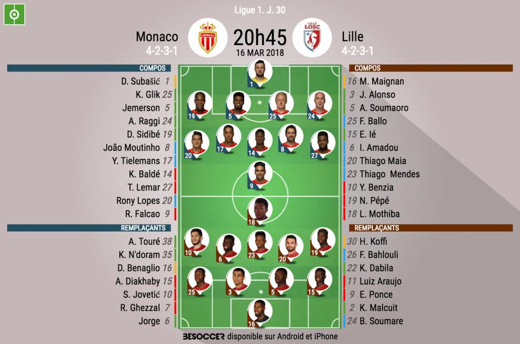 Jardim est déçu... pour Lille — Monaco
