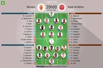 Les compos officielles du match de Ligue 1 entre Monaco et Reims. BeSoccer
