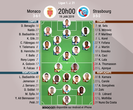 Compos officielles Monaco-Strasbourg, J21, Ligue 1, 19/01/19. BeSoccer