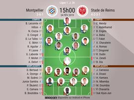 Compos officielles Montpellier - Reims, J26, Ligue 1, 24/02/2019. Besoccer