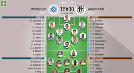 Compos officielles Montpellier-Angers, Ligue 1, J 28, 10/03/2019, BeSoccer